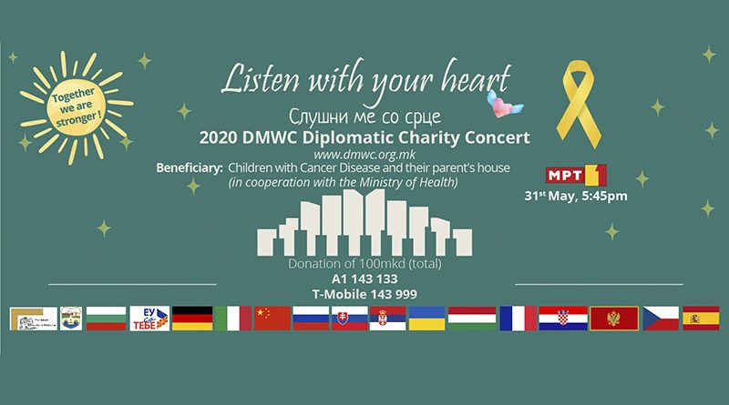 Listen with your heart Charity Diplomatic Concert 2020